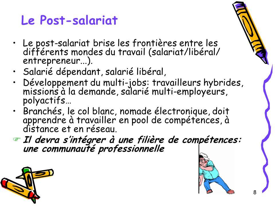 Le Post-salariat Le post-salariat brise les frontières entre les différents mondes du travail (salariat/libéral/ entrepreneur...).