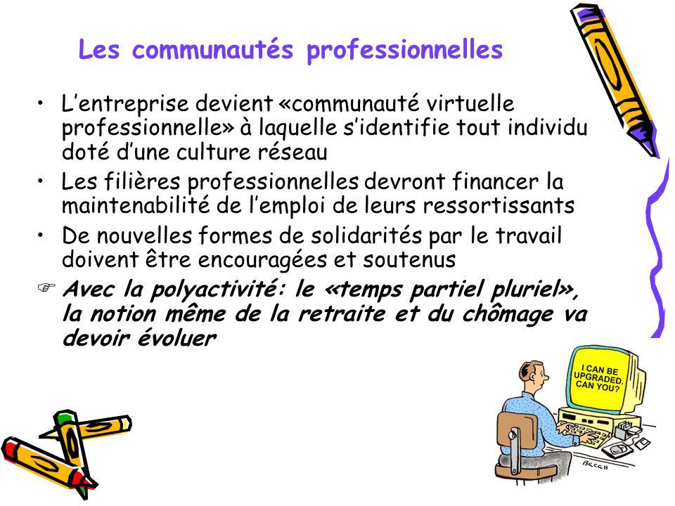 Les communautés professionnelles