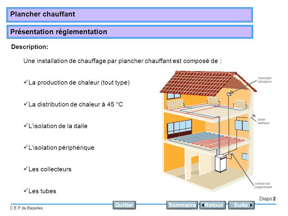G n ralit s il permet de compenser les pertes de chaleur for Calcul chauffage d une piece