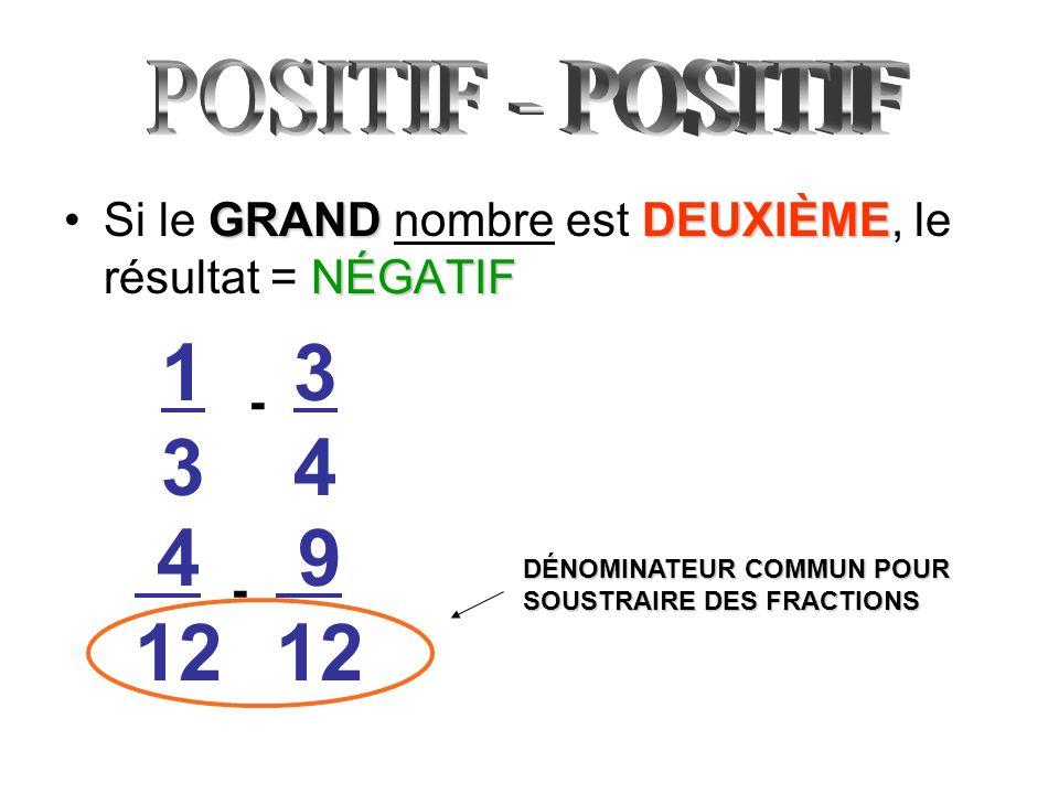 POSITIF - POSITIFSi le GRAND nombre est DEUXIÈME, le résultat = NÉGATIF. 1. 3. 3. 4. - 4. 12. 9. 12.