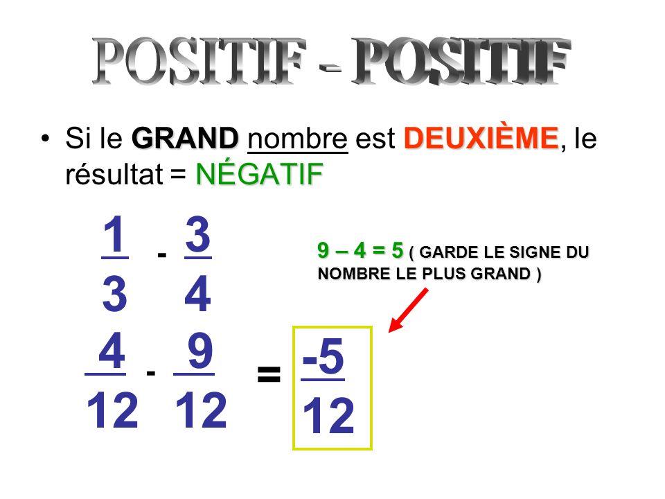 POSITIF - POSITIFSi le GRAND nombre est DEUXIÈME, le résultat = NÉGATIF. 1. 3. 3. 4. - 9 – 4 = 5 ( GARDE LE SIGNE DU NOMBRE LE PLUS GRAND )