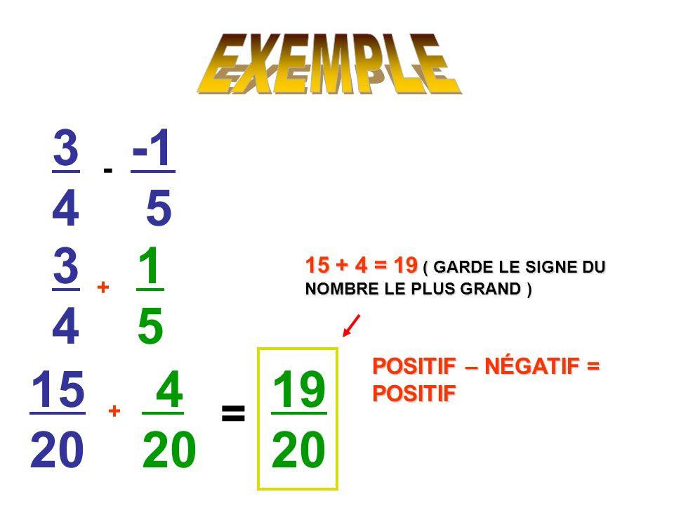EXEMPLE3. 4. -1. 5. - 3. 4. 1. 5. 15 + 4 = 19 ( GARDE LE SIGNE DU NOMBRE LE PLUS GRAND ) + POSITIF – NÉGATIF = POSITIF.