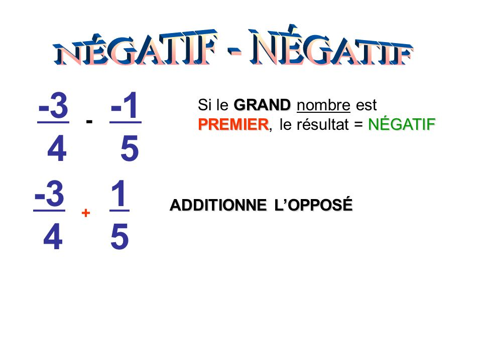 NÉGATIF - NÉGATIF-3. 4. -1. 5. Si le GRAND nombre est PREMIER, le résultat = NÉGATIF. - -3. 4. 1. 5.