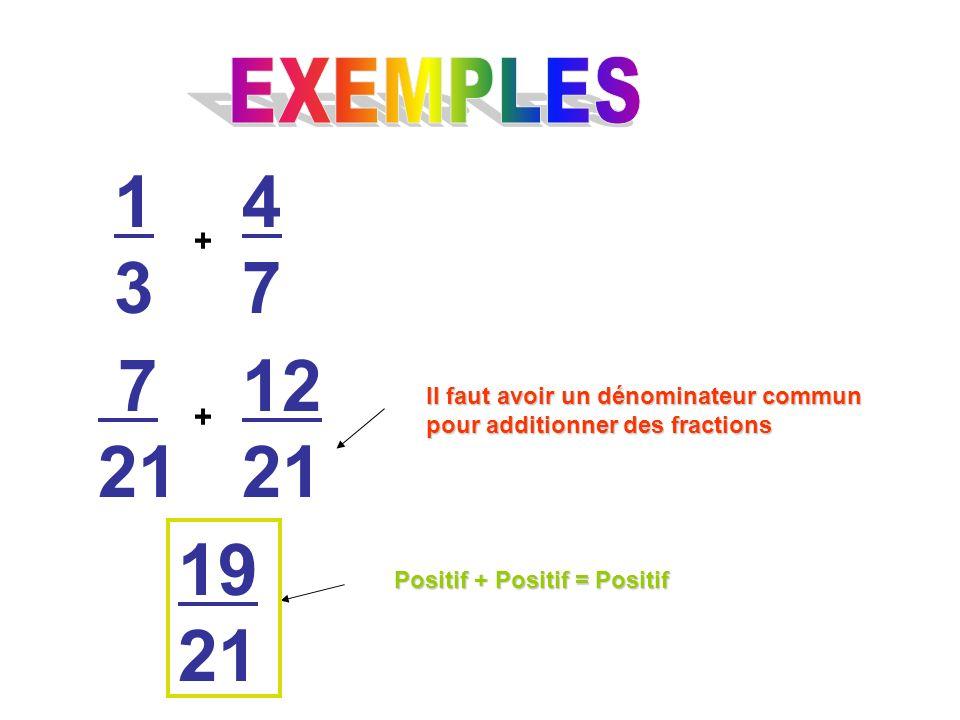 EXEMPLES1. 3. 4. 7. + 7. 21. 12. 21. Il faut avoir un dénominateur commun pour additionner des fractions.