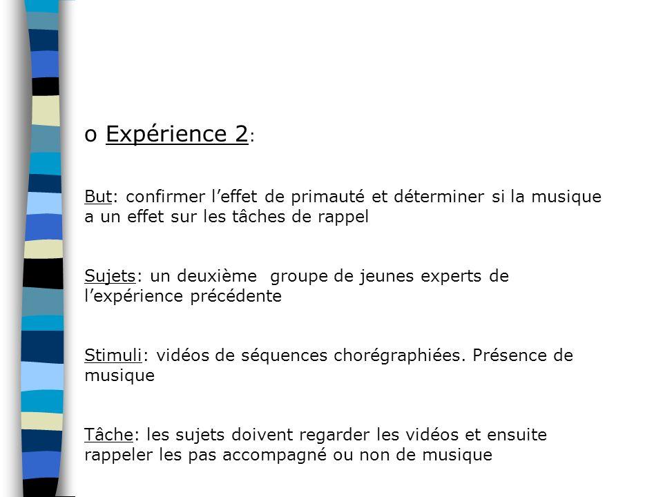 Expérience 2: But: confirmer l'effet de primauté et déterminer si la musique a un effet sur les tâches de rappel.