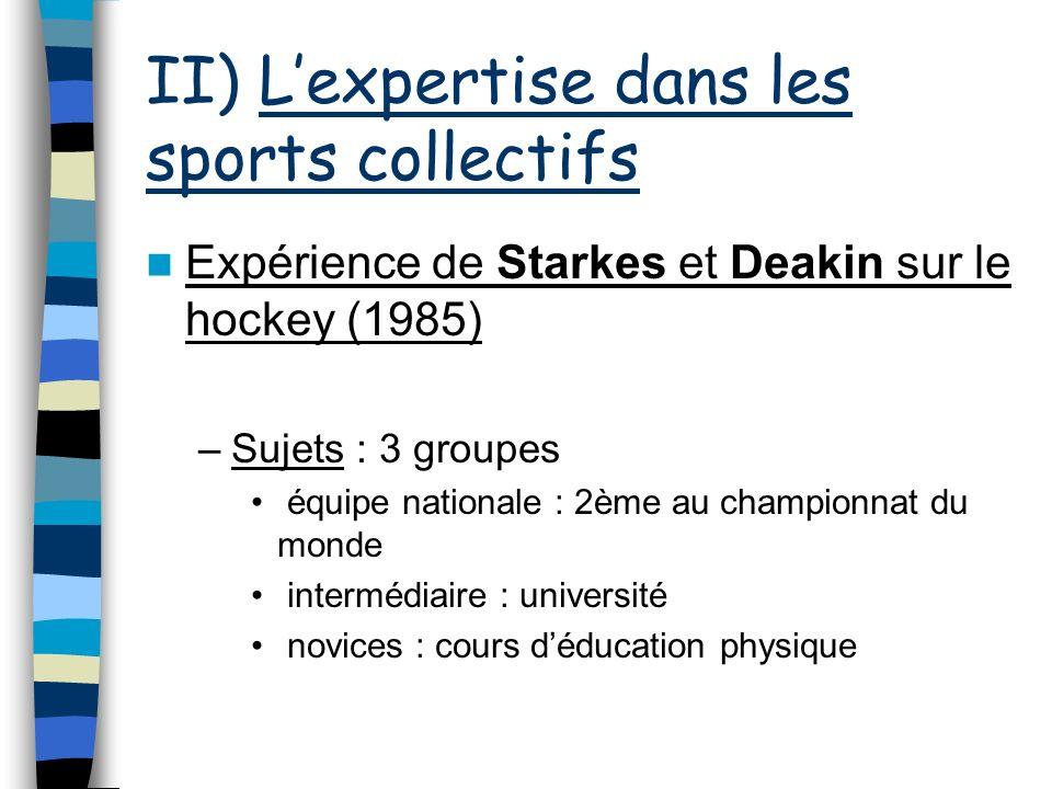 II) L'expertise dans les sports collectifs