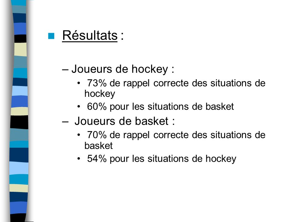 Résultats : Joueurs de hockey : Joueurs de basket :