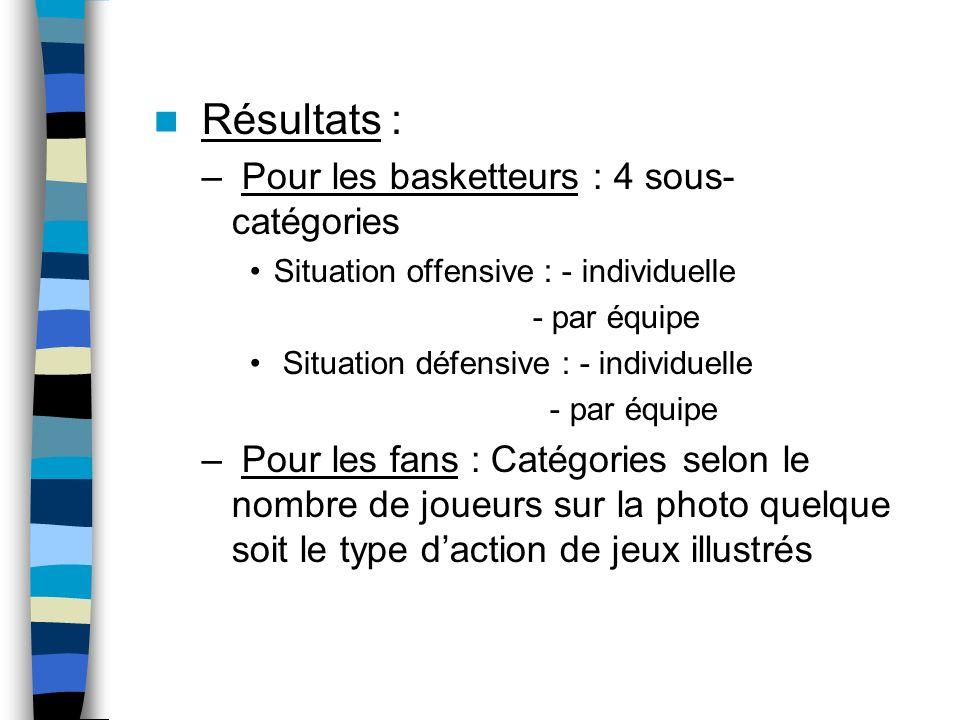 Résultats : Pour les basketteurs : 4 sous-catégories