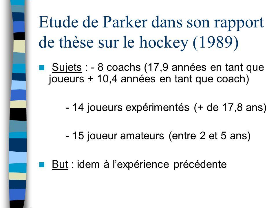 Etude de Parker dans son rapport de thèse sur le hockey (1989)