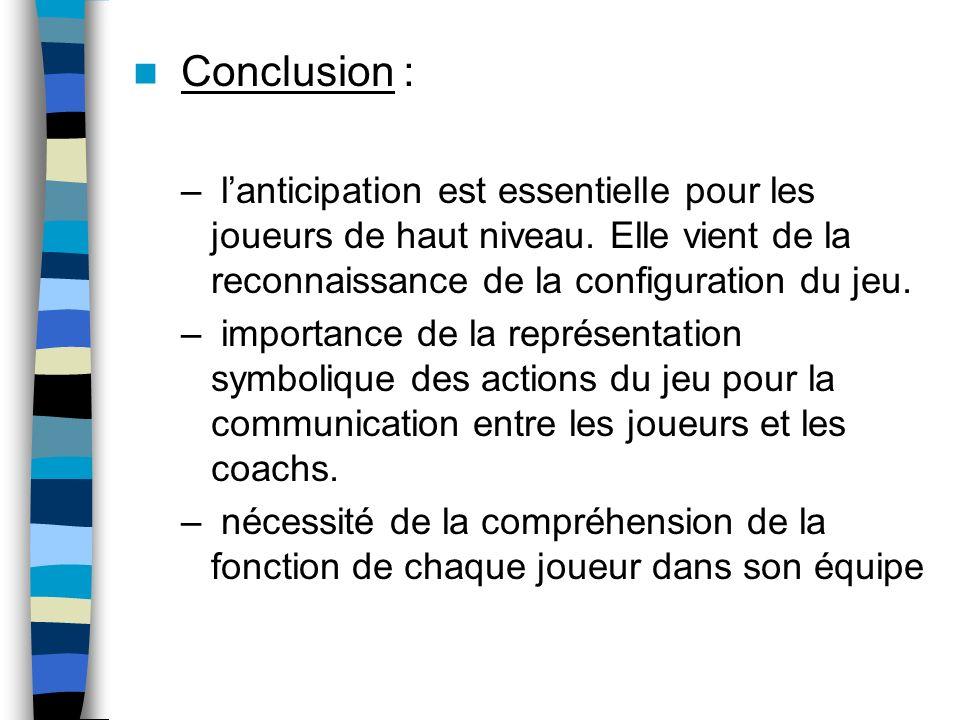 Conclusion : l'anticipation est essentielle pour les joueurs de haut niveau. Elle vient de la reconnaissance de la configuration du jeu.