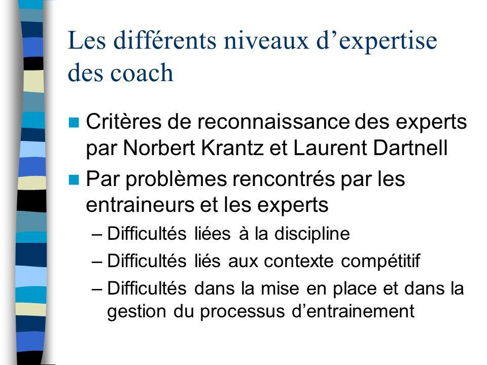 Les différents niveaux d'expertise des coach