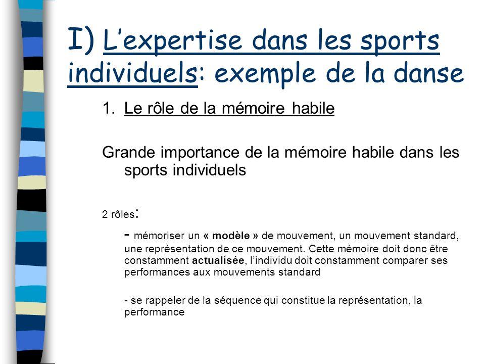 I) L'expertise dans les sports individuels: exemple de la danse