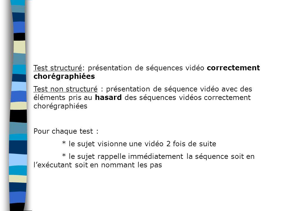 Test structuré: présentation de séquences vidéo correctement chorégraphiées