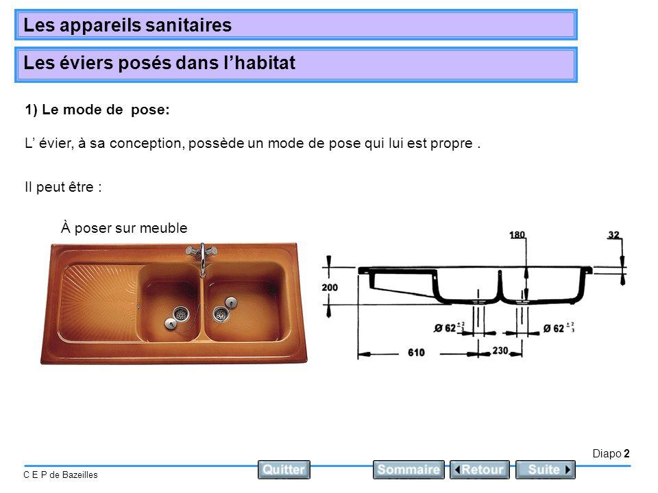 1) Le mode de pose: L' évier, à sa conception, possède un mode de pose qui lui est propre . Il peut être :