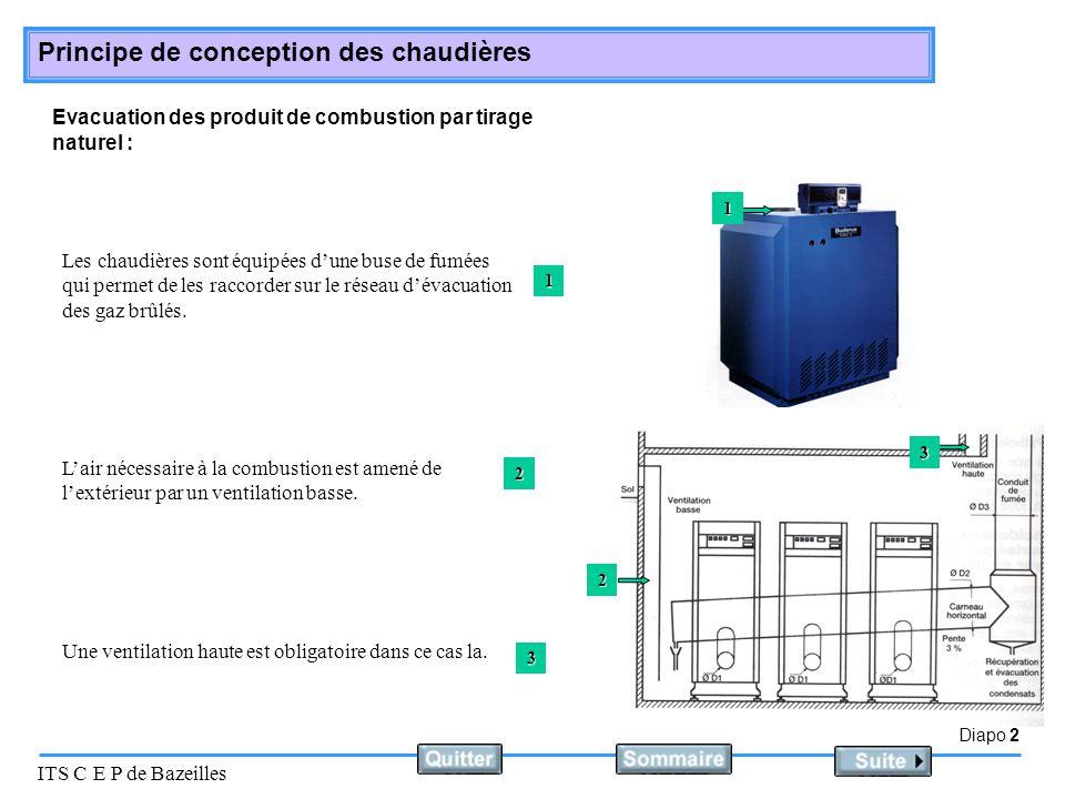Evacuation des produit de combustion par tirage naturel :