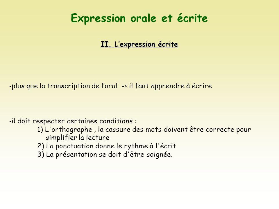 Expression orale et écrite II. L'expression écrite