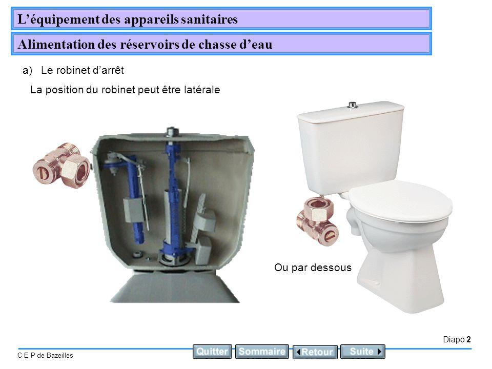 Le robinet d'arrêt La position du robinet peut être latérale Ou par dessous