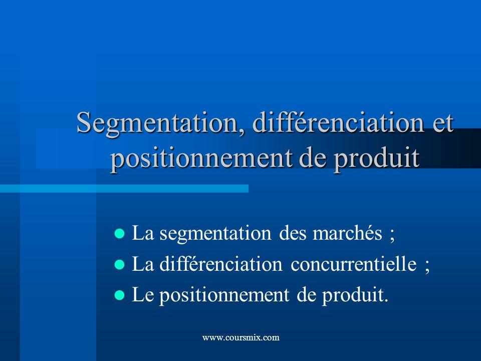 Segmentation, différenciation et positionnement de produit