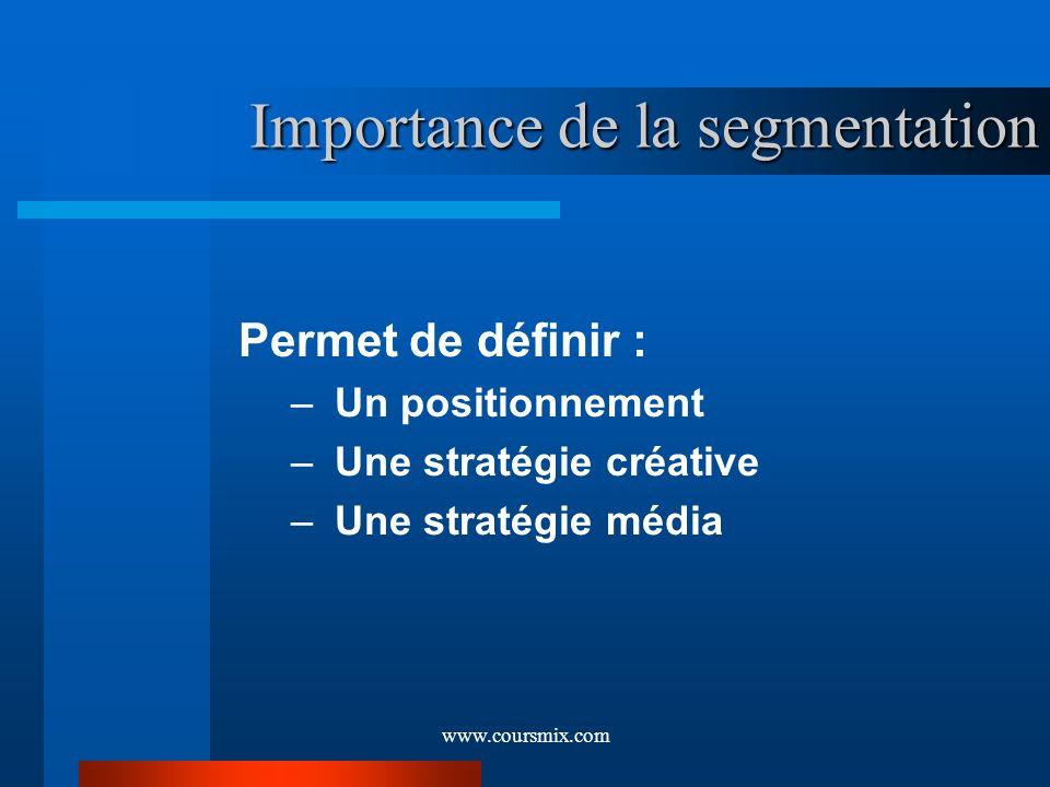 Importance de la segmentation