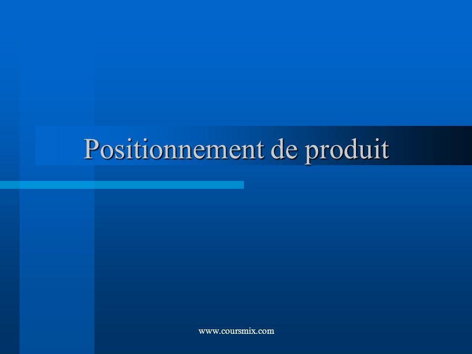 Positionnement de produit