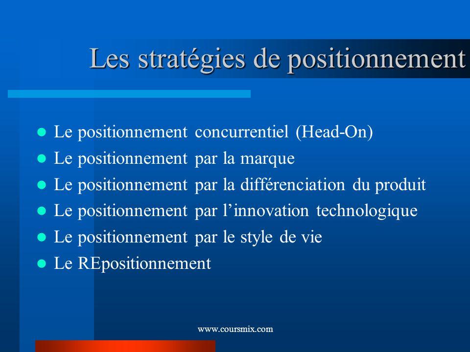 Les stratégies de positionnement