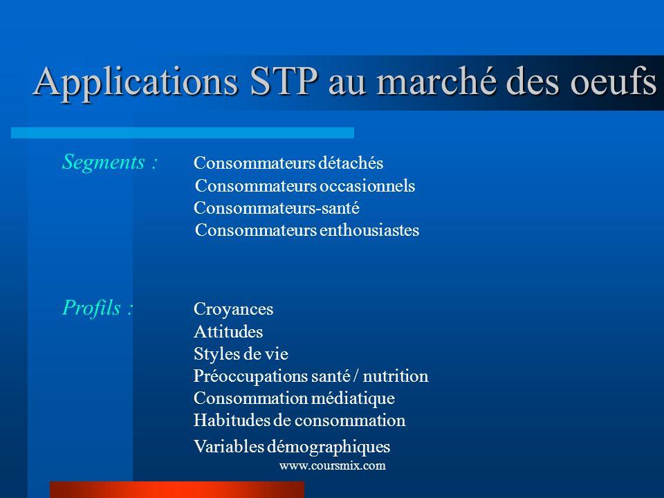 Applications STP au marché des oeufs