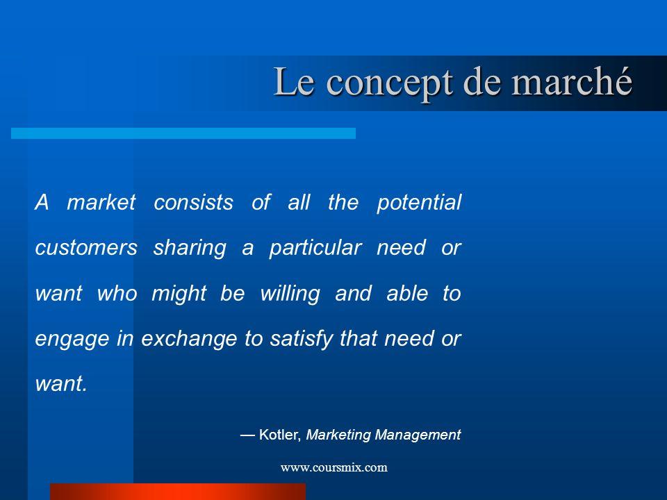Le concept de marché