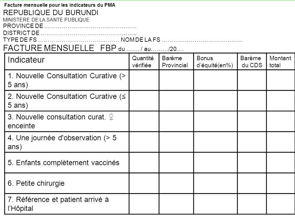 Vérification administrative des FS