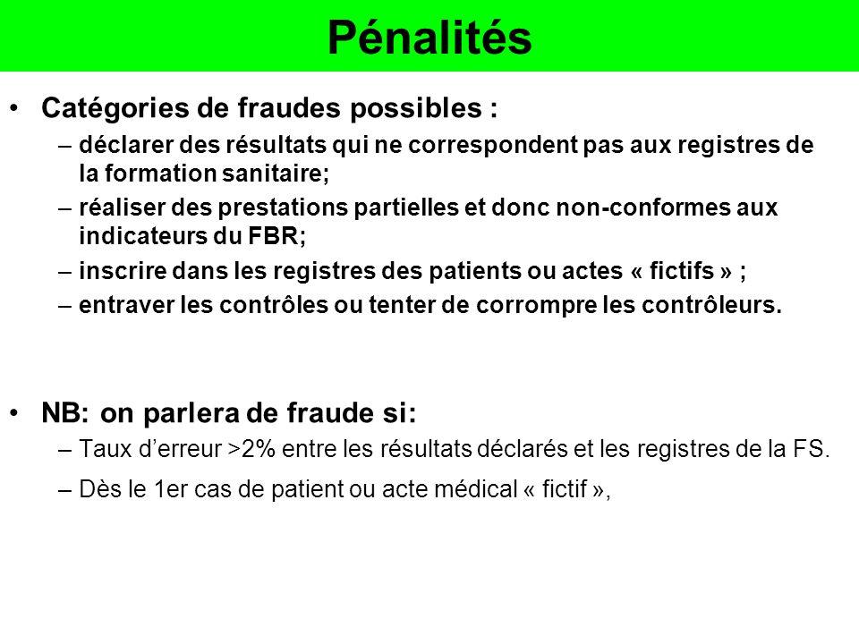 Pénalités Catégories de fraudes possibles :