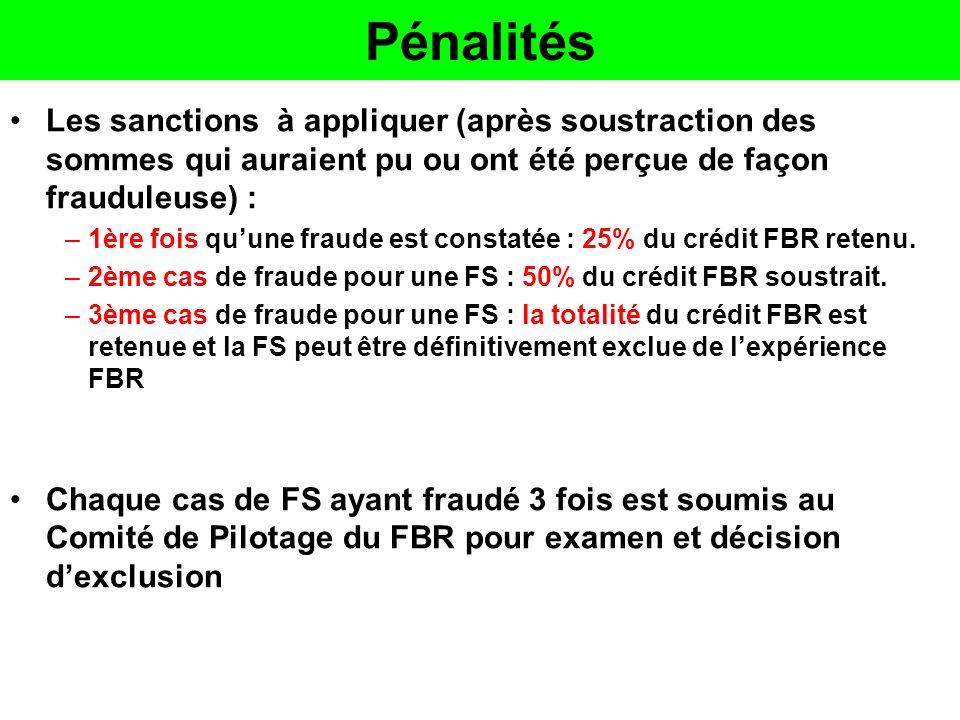 Pénalités Les sanctions à appliquer (après soustraction des sommes qui auraient pu ou ont été perçue de façon frauduleuse) :