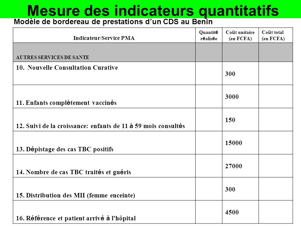 Mesure des indicateurs quantitatifs