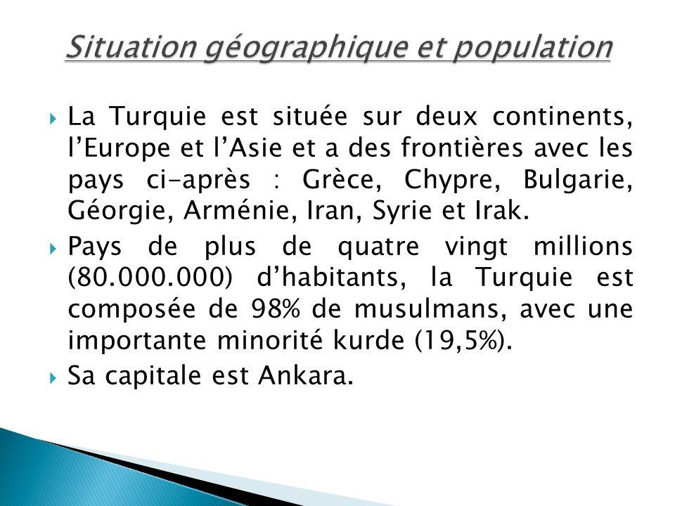 Situation géographique et population
