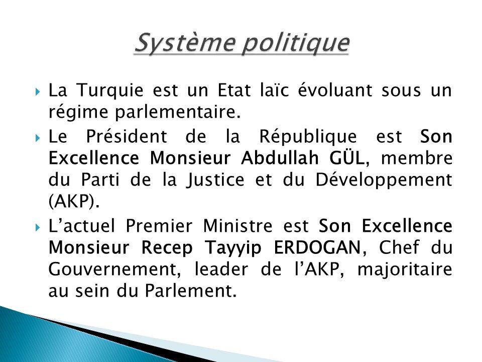 Système politiqueLa Turquie est un Etat laïc évoluant sous un régime parlementaire.