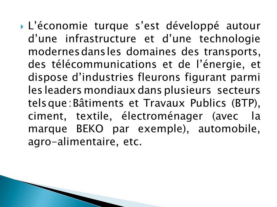 L'économie turque s'est développé autour d'une infrastructure et d'une technologie modernes dans les domaines des transports, des télécommunications et de l'énergie, et dispose d'industries fleurons figurant parmi les leaders mondiaux dans plusieurs secteurs tels que : Bâtiments et Travaux Publics (BTP), ciment, textile, électroménager (avec la marque BEKO par exemple), automobile, agro-alimentaire, etc.