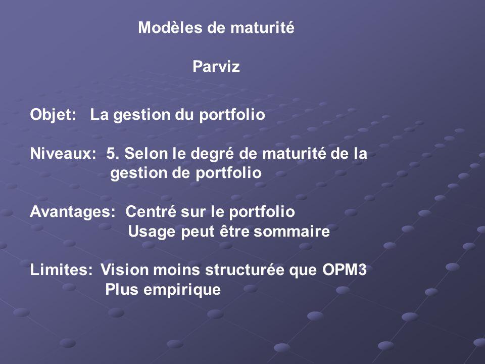 Modèles de maturité Parviz. Objet: La gestion du portfolio. Niveaux: 5. Selon le degré de maturité de la.