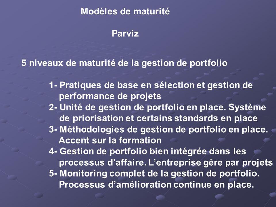 Modèles de maturité Parviz. 5 niveaux de maturité de la gestion de portfolio. 1- Pratiques de base en sélection et gestion de.