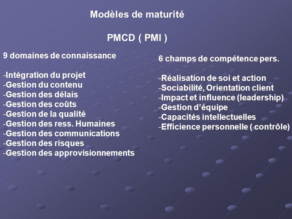 Modèles de maturité PMCD ( PMI )