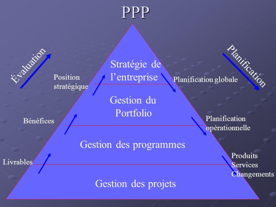 PPP Évaluation Planification Stratégie de l'entreprise Gestion du