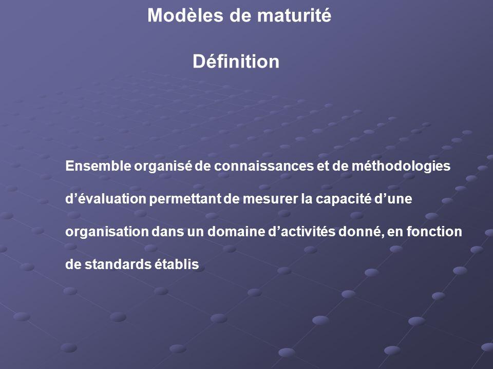 Modèles de maturité Définition