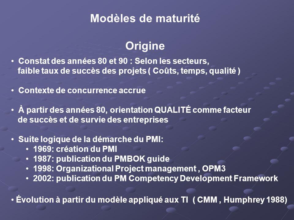 Modèles de maturité Origine