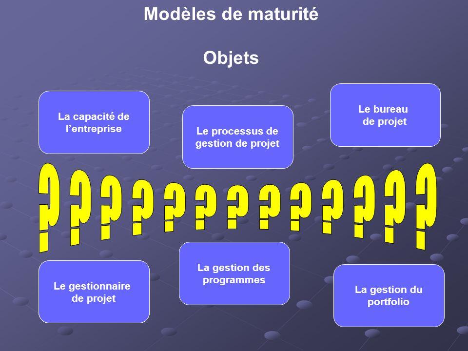 Modèles de maturité Objets Le bureau