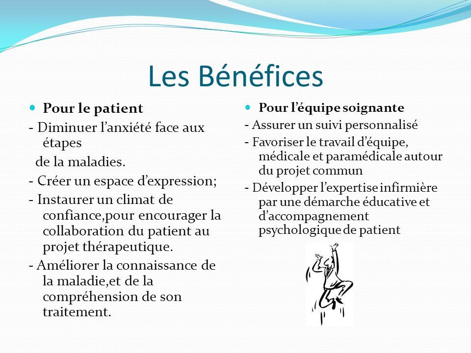 Les Bénéfices Pour le patient - Diminuer l'anxiété face aux étapes