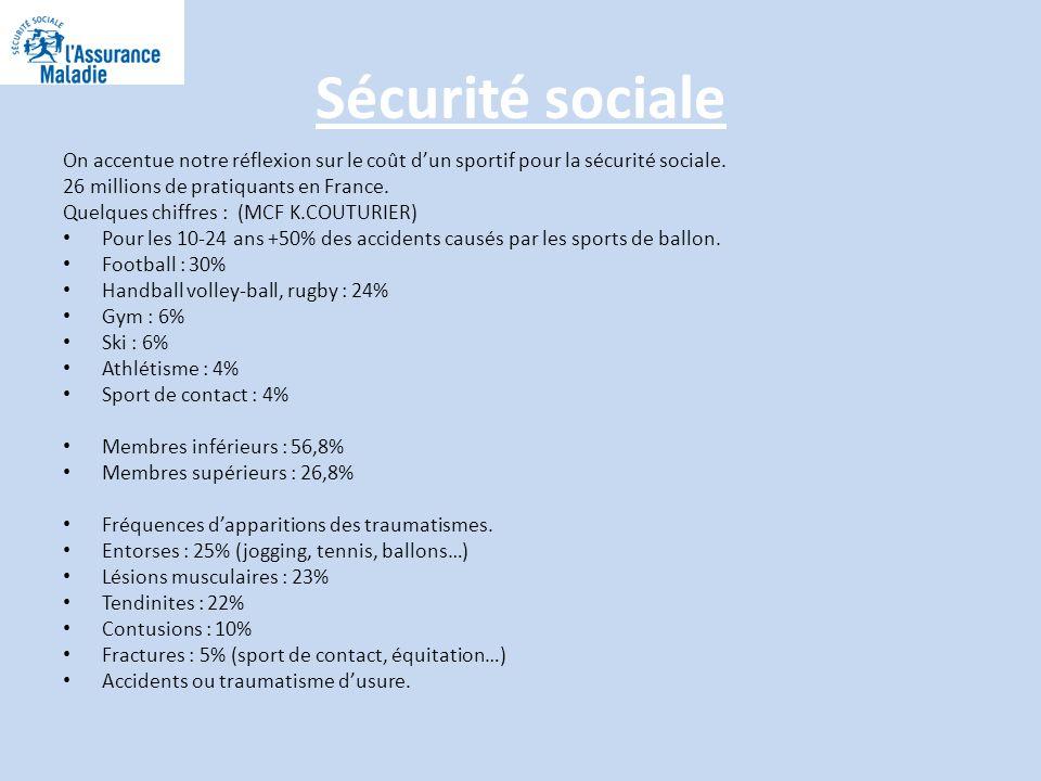 Sécurité sociale On accentue notre réflexion sur le coût d'un sportif pour la sécurité sociale. 26 millions de pratiquants en France.