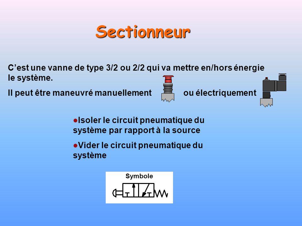 Sectionneur C'est une vanne de type 3/2 ou 2/2 qui va mettre en/hors énergie le système.