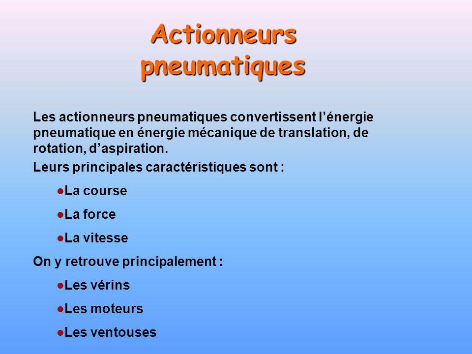 Actionneurs pneumatiques