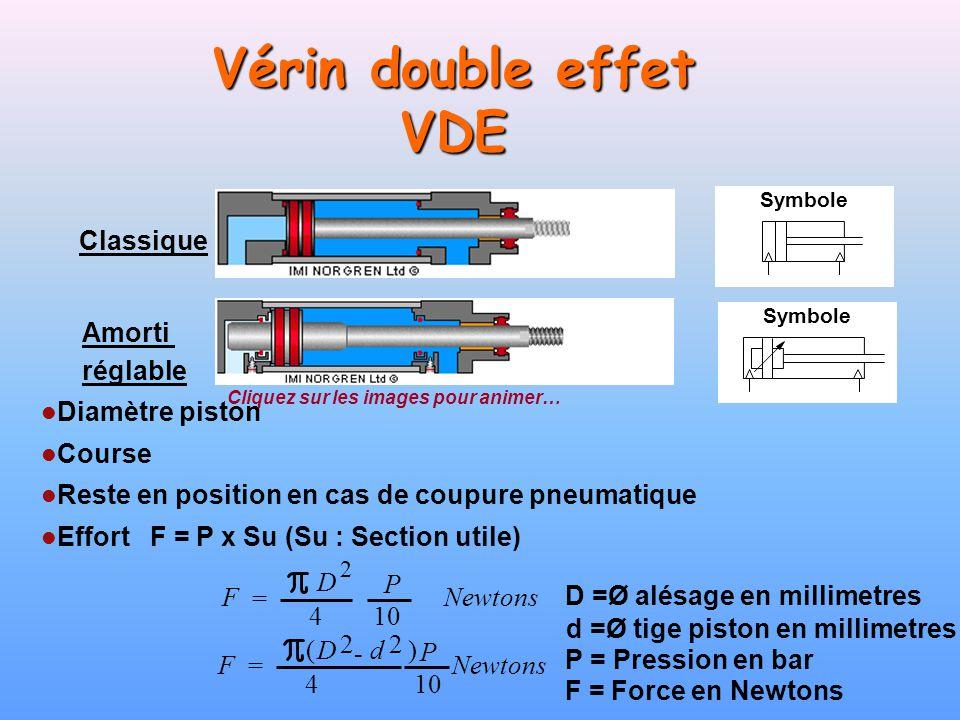 Vérin double effet VDE Classique Amorti réglable Diamètre piston