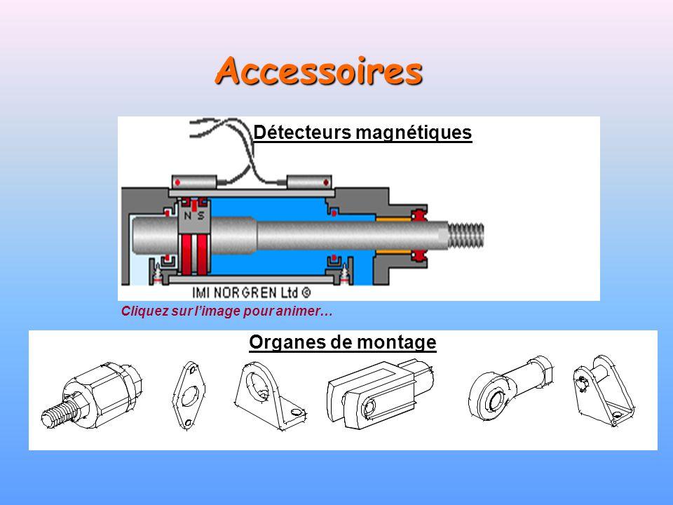 Accessoires Détecteurs magnétiques Organes de montage