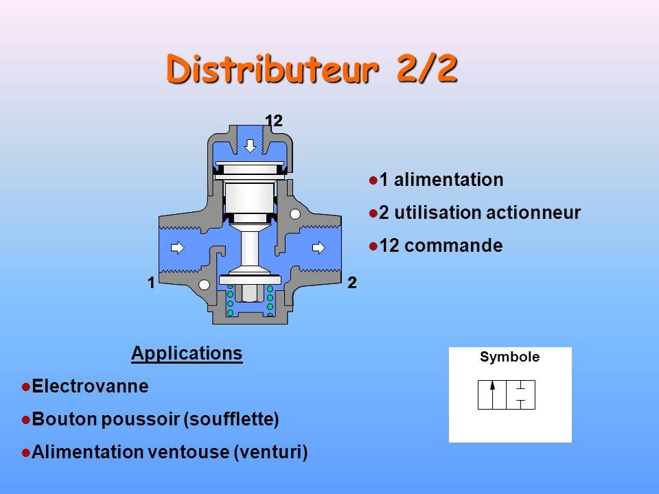 Distributeur 2/2 1 alimentation 2 utilisation actionneur 12 commande