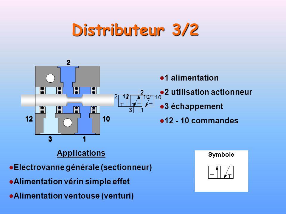 Distributeur 3/2 1 alimentation 2 utilisation actionneur 3 échappement