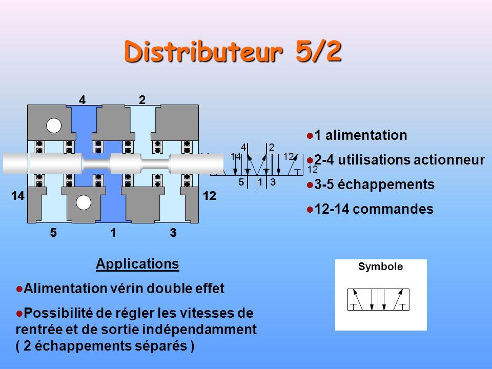 Distributeur 5/2 1 alimentation 2-4 utilisations actionneur